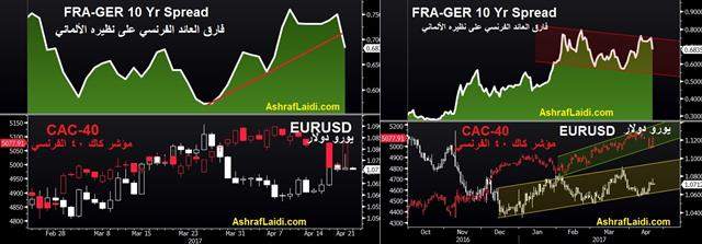 Countdown to Sunday's Volatility - Cac Spread Eurusd Apr 20 (Chart 1)