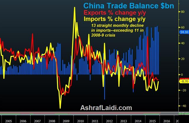 Cable Below 1.44, China Trade Looms - China Trade Jan 12 (Chart 1)