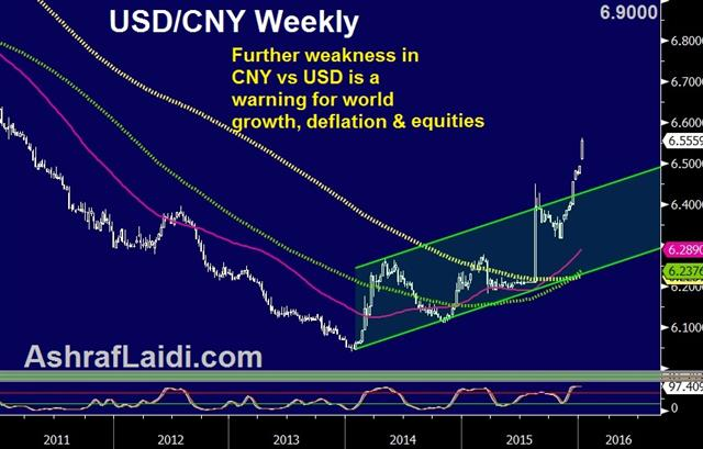 What's the Worry? - Cny Breakout Jan 7 (Chart 1)