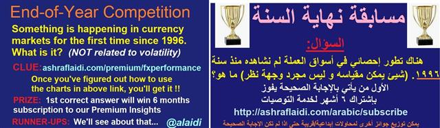 EoY Competition مسابقة نهاية السنة - Competition Both Dec 2019 (Chart 1)