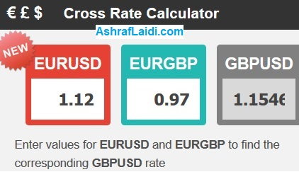 Johnson Raises Stakes, Pound Holds the Lows - Eurgbp Calculator Snapshot (Chart 1)