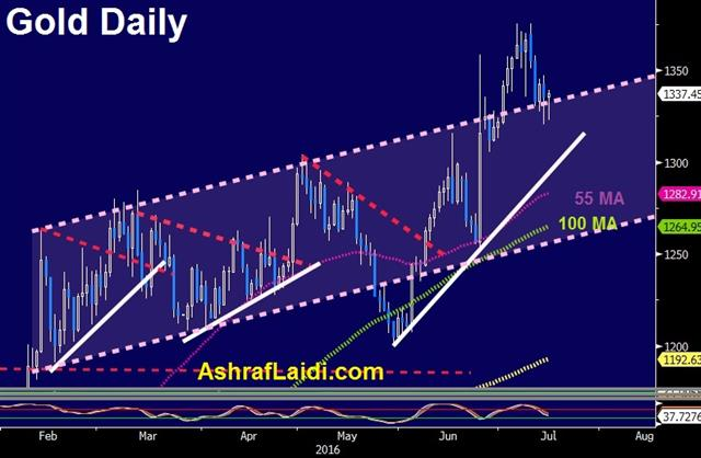 The Age of Instability - Gold Daily Jul 17 (Chart 1)