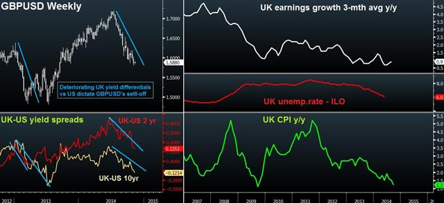 Wednesday's double UK release - Inflation Report Preview Nov 11 (Chart 1)