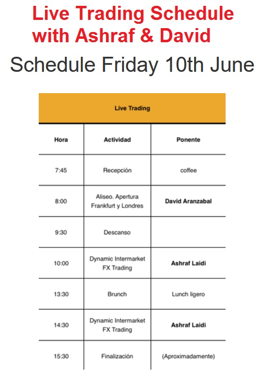Live Trading this Friday from Madrid - Livetrade Schedule (Chart 1)