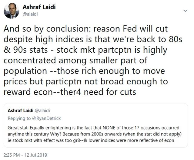 If you're taking time off - Tweet Fed Cuts And Indices Jul 12 2019 (Chart 1)