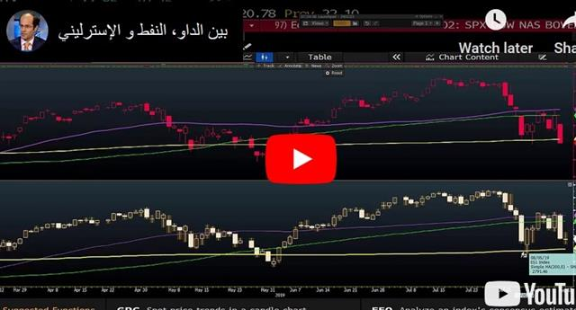 High Frequency Trade War - Video Arabic Aug 15 2019 (Chart 1)