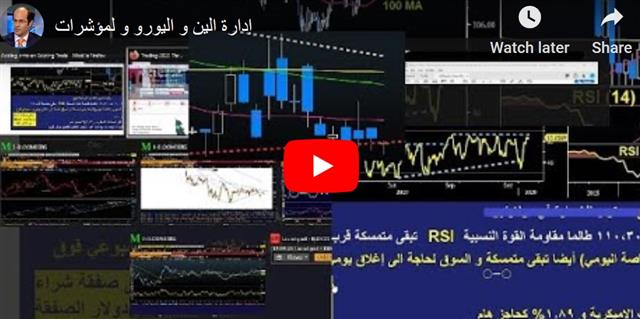 Fear Crushed by Retail Sales & Round 1 - Video Arabic Jan 16 20202 (Chart 1)