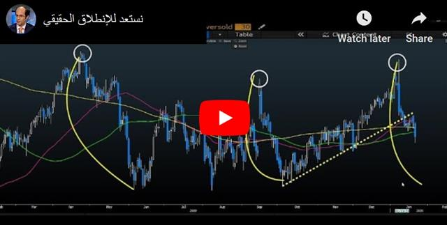 Corona Virus Weighs on Risk, Oil Dumped - Video Arabic Jan 22 2020 (Chart 1)