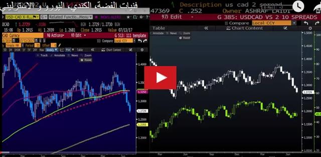 All Aboard the Hike Train, Except One - Video Arabic Jul 12 2017 (Chart 2)