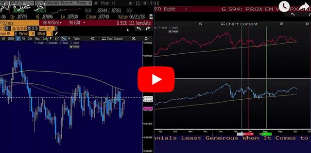 GBP Faces another Vote - Video Arabic June 19 2018 (Chart 1)