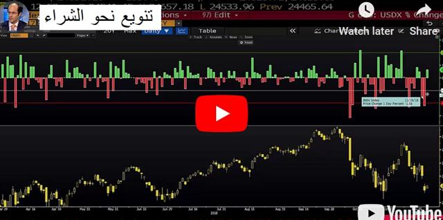 A Hint of What's to Come - Video Arabic Nov 22 2018 (Chart 1)