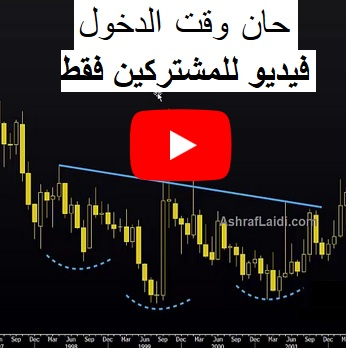 Where to Ride out the Volatility - Video Arabic Oct 11 2018 (Chart 1)