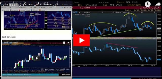 Trade Tribulations, Decisions Next - Video Arabic Sep 12 2018 (Chart 1)