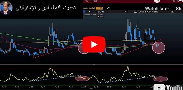 ECB's Next Challenge - Video Arabic Sep 9 2019 (Chart 1)
