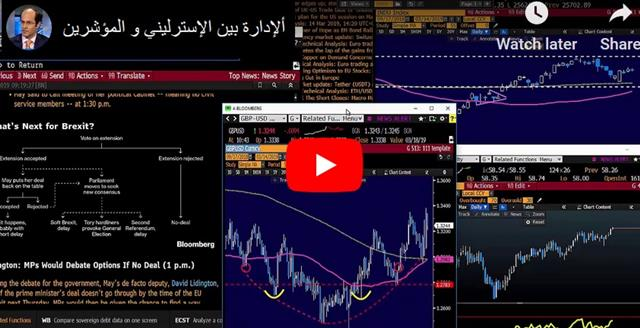Brexit Extension, more Drama Follows - Video Arabic Snapshot 14 Mar 2019 (Chart 1)