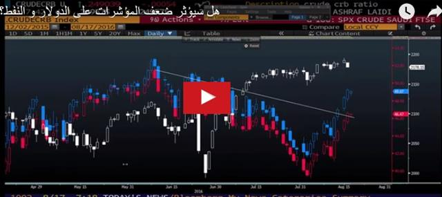 Arabic forex news