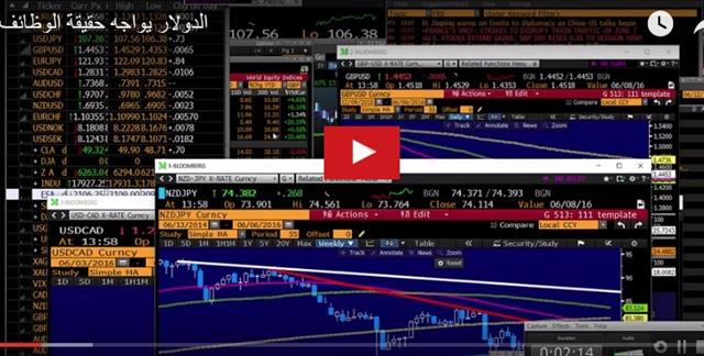 Arab forex news