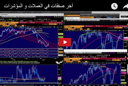 USD Bubbles, CAD Burned - Video Arabic Snapshot May 4 (Chart 1)