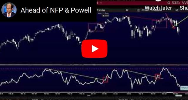 Get Ready for NFP, Powell - Video Snapshot Oct 4 2019 (Chart 1)