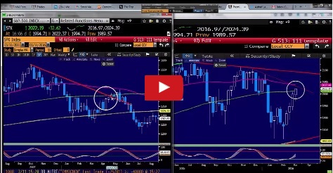 What's next for Equities? - Videosnapshot Mar 12 (Chart 1)