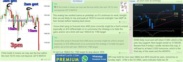 Yield Shield Peeled - Whatsapp English Feb 25 2021 (Chart 1)