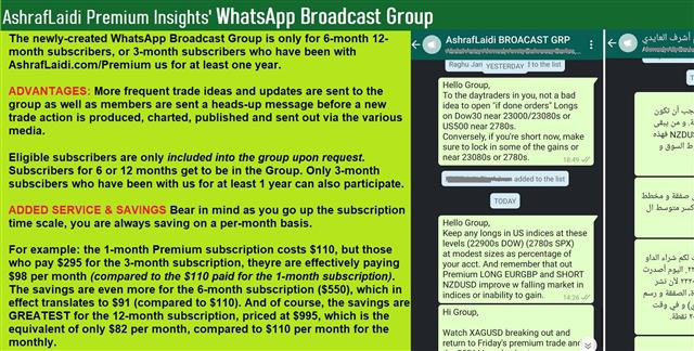 Vaccines Vex, Inflation to Fall - Whatsapp Text English (Chart 2)