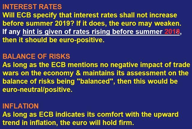 Trade Winds Boost Euro ahead of ECB - Ecb Scenarios Jul 26 2018 (Chart 2)