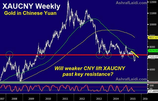 Another China Weekend Rate Cut? - Gold Cny Aug 13 (Chart 1)