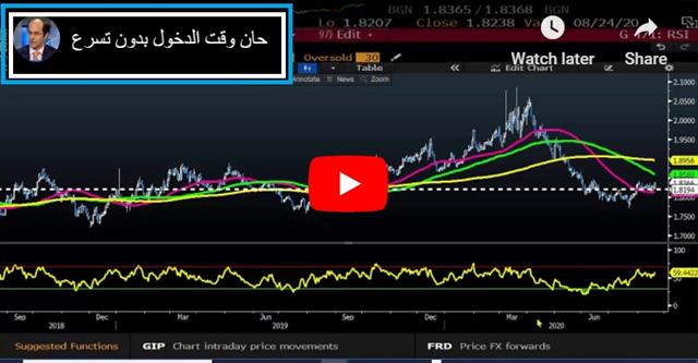 Dollar Runs out, GBP Storms on - Video Arabic Aug 20 2020 (Chart 1)