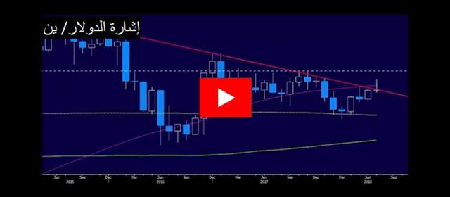 Trade Winds Boost Euro ahead of ECB - Video Arabic Jul 25 2018 (Chart 1)