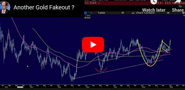 Gold Breaks 1350, Retail Sales Next - Video Snapshot June 14 2019 (Chart 1)